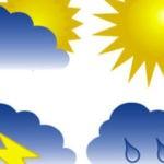 Погода в Завьялово-когда ехать?