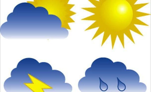 Погода в Завьялово